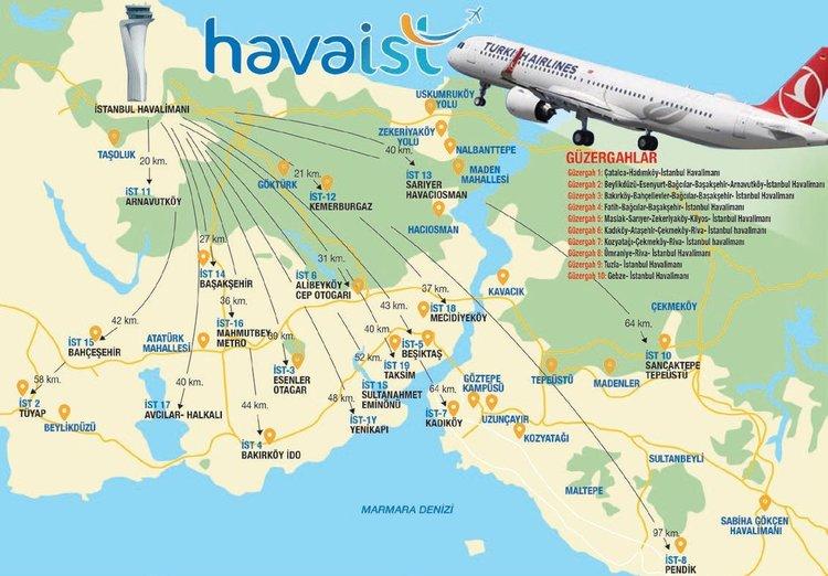 Rute Bus Havaist
